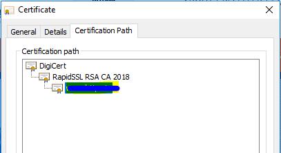SSL Certificate intermedite
