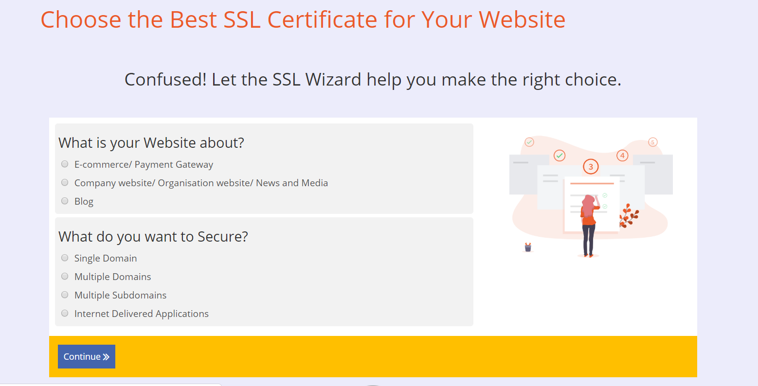 best SSL certificate